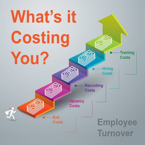 cost of hiring 1